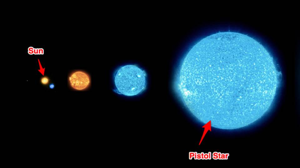 Pistol Star Compared to the Sun - Pics about space