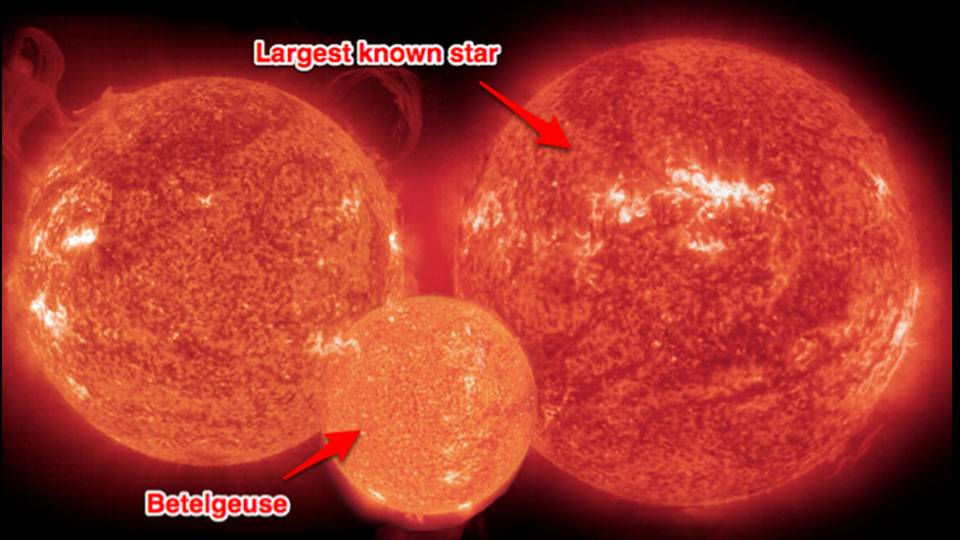 betelgeuse star compared to the sun - photo #19